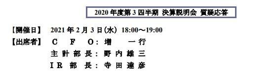 三菱商事決算説明会質疑応答①202103-q3