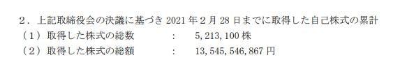 伊藤忠商事プレスリリース(20210301-3)
