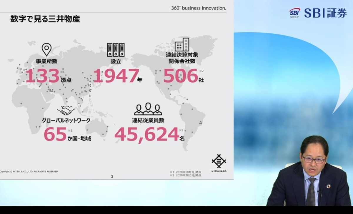三井物産個人投資家説明会2021年3月23日-1