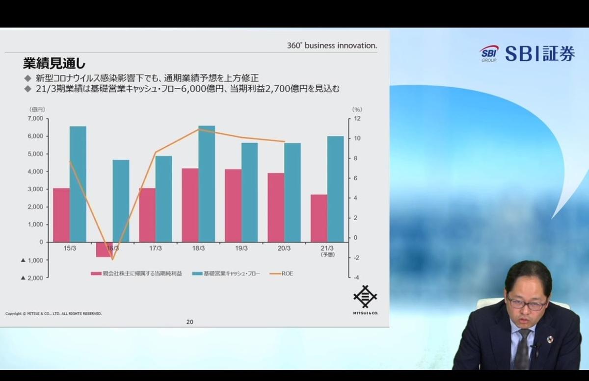 三井物産個人投資家説明会2021年3月23日-3
