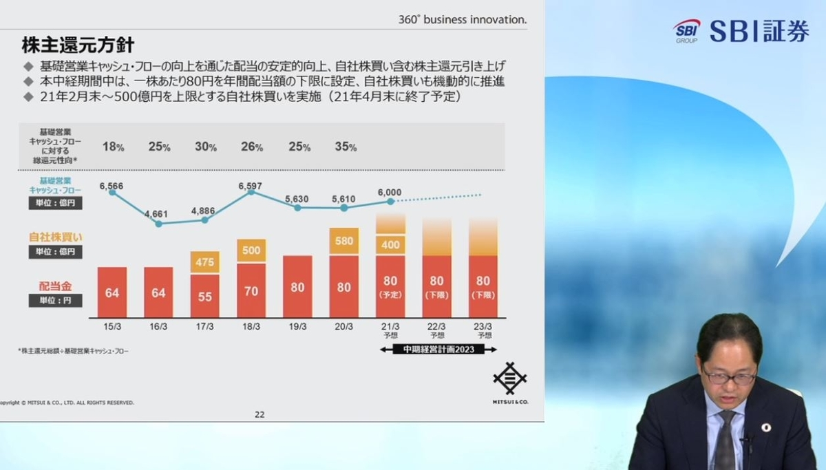三井物産個人投資家説明会2021年3月23日-4