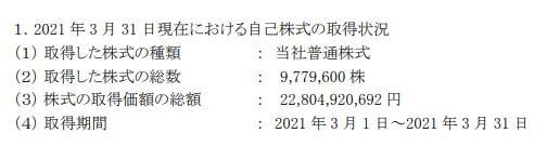 三井物産プレスリリース(20210401-2)