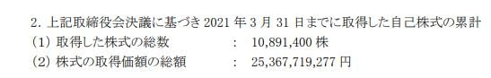 三井物産プレスリリース(20210401-3)