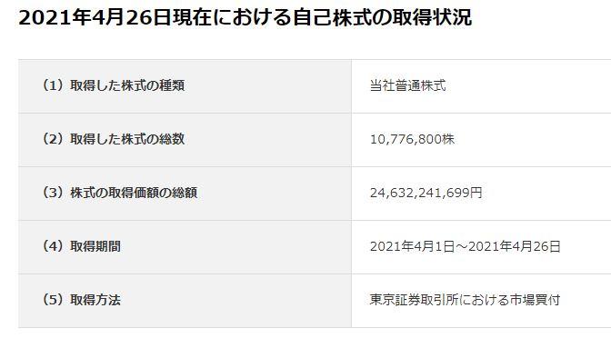 三井物産自社株買い発表20210427-1