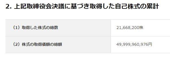 三井物産自社株買い発表20210427-2