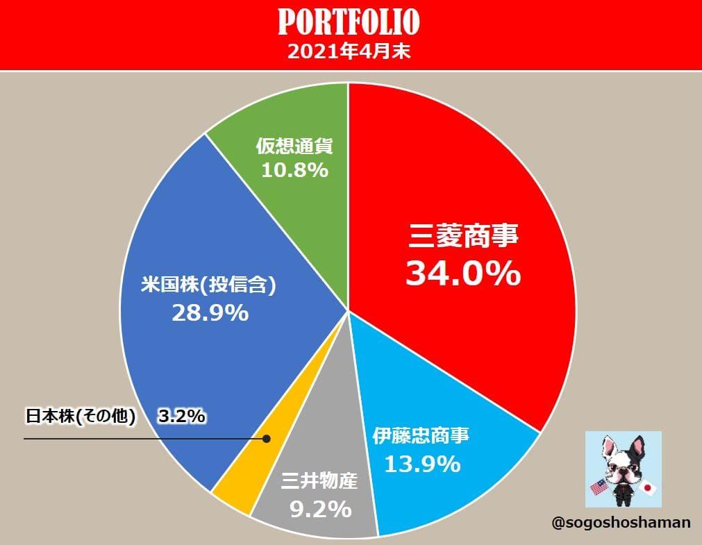 portfolio-202104