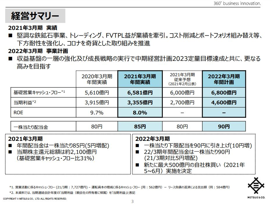 三井物産決算202103-2