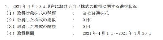 伊藤忠自社株買い20210506-1