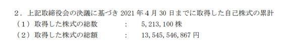伊藤忠自社株買い20210506-2
