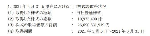 三井物産リリース(20210601-2)