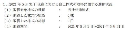 伊藤忠プレスリリース(20210601)-2