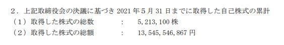 伊藤忠プレスリリース(20210601)-3