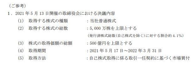 オリックス自社株買い20210603-1