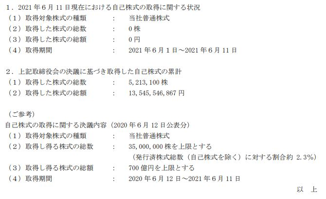 伊藤忠商事プレスリリース(20210614-1)