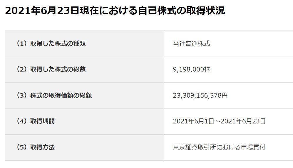 三井物産自社株買い202106結果
