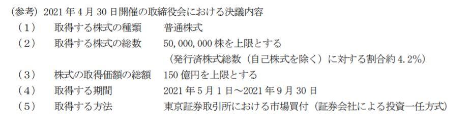 双日自社株買い概要2021年