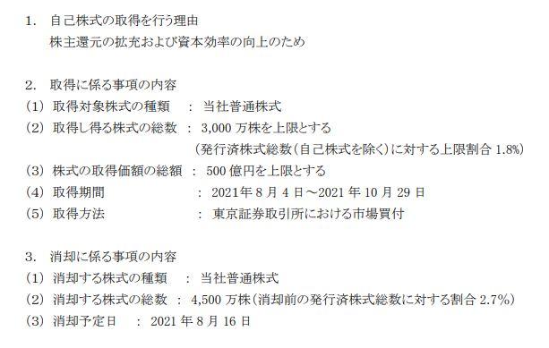 三井物産リリース20210803自社株買い