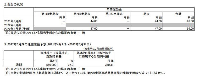 伊藤忠決算短信20210804