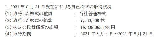 三井物産自社株買いプレスリリース20210901-2