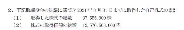 双日自社株買いプレスリリース20210901-3