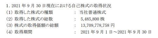 三井物産リリース20211001-2