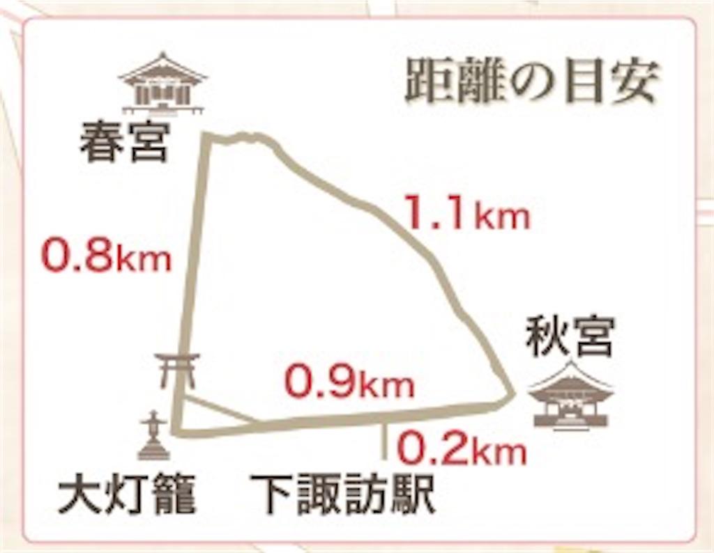 f:id:SoheiSakurai:20170820134000j:image
