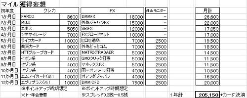 f:id:Solarismile:20170927024402j:plain