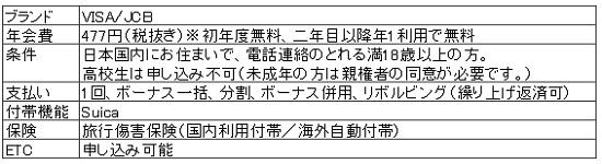 f:id:Solarismile:20190203202654j:plain