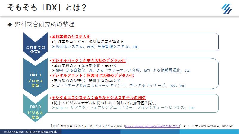f:id:SonasTakizawa:20200525151846p:plain