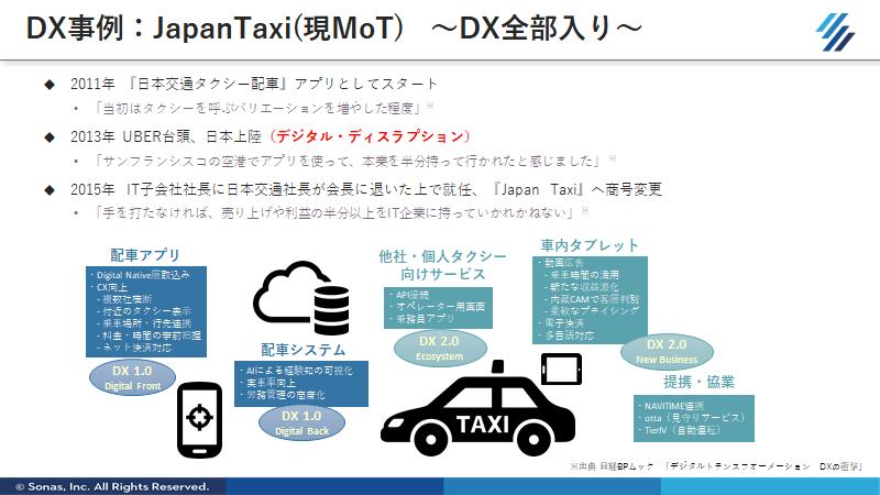 f:id:SonasTakizawa:20200611163906p:plain
