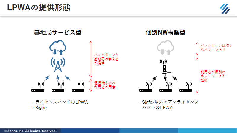 f:id:SonasTakizawa:20200707232103p:plain