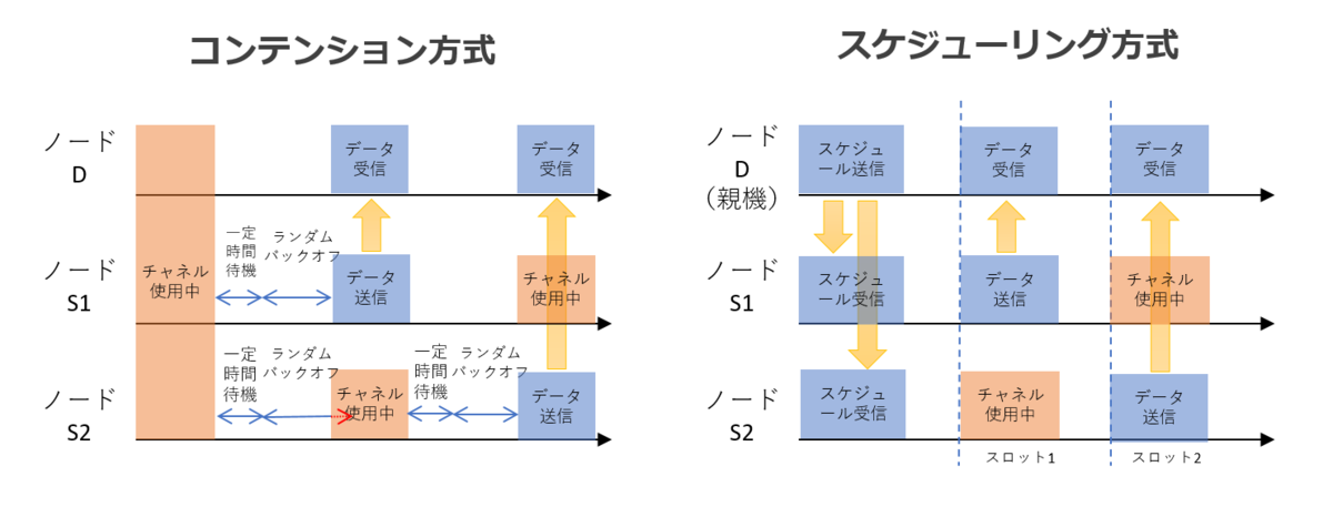 f:id:SonasTakizawa:20200731145626p:plain