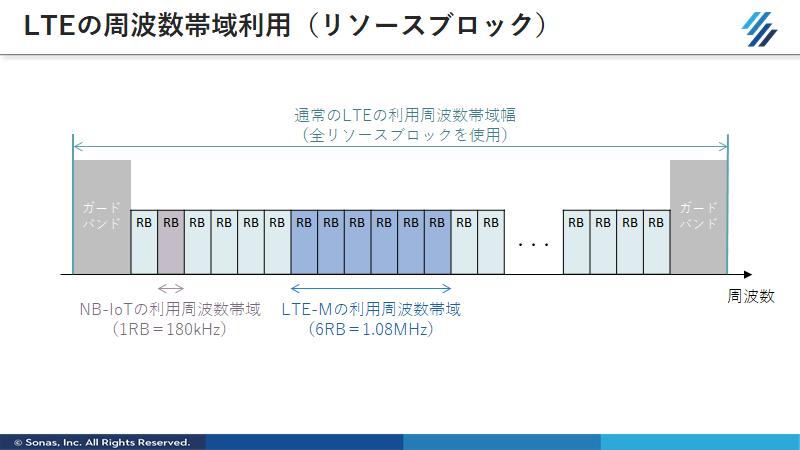 f:id:SonasTakizawa:20200817121324p:plain