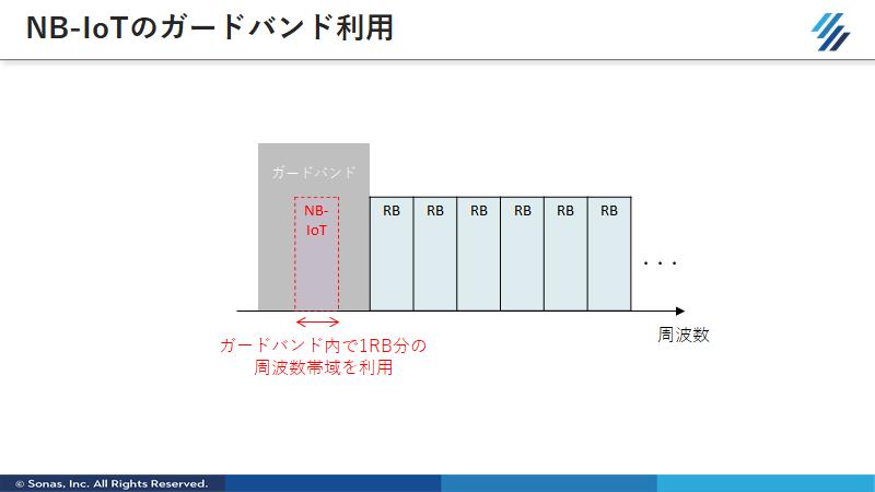 f:id:SonasTakizawa:20200817121813p:plain