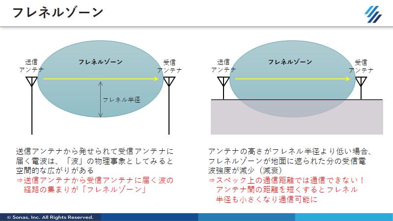 f:id:SonasTakizawa:20201008115143p:plain