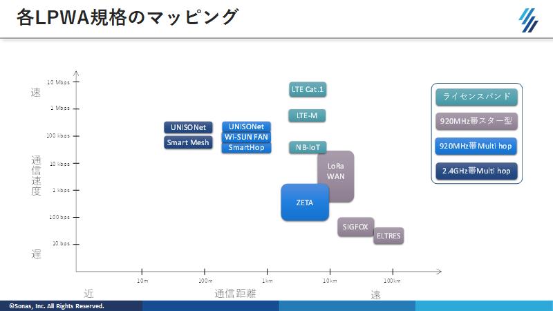 f:id:SonasTakizawa:20210331214743p:plain
