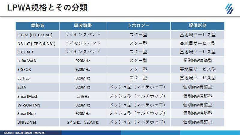 f:id:SonasTakizawa:20210331220040p:plain