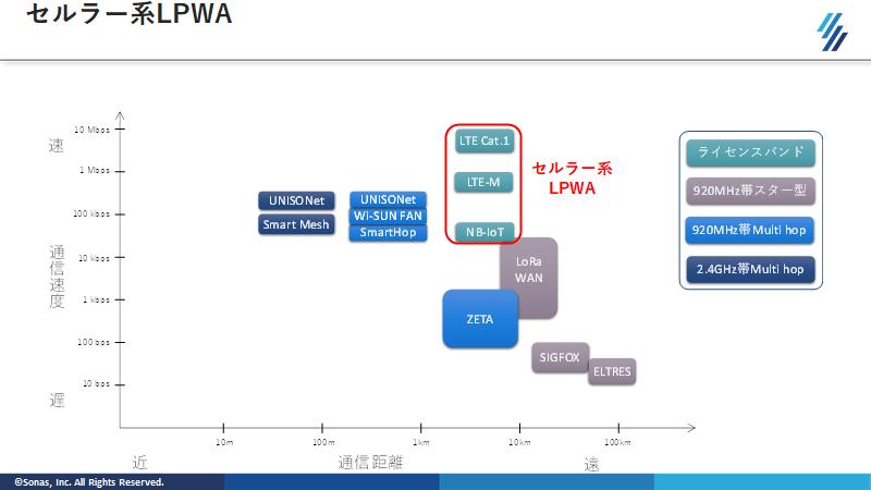 f:id:SonasTakizawa:20210401141157p:plain