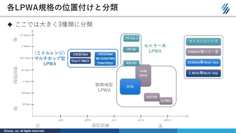f:id:SonasTakizawa:20210401141414p:plain