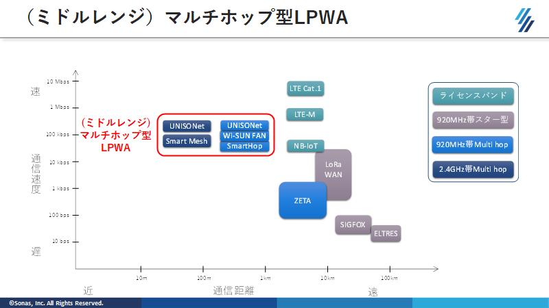 f:id:SonasTakizawa:20210401141518p:plain