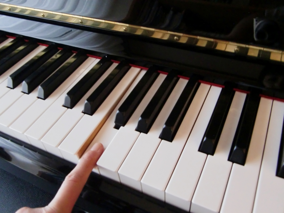 ピアノの鍵盤と指:Soseki21ブログ