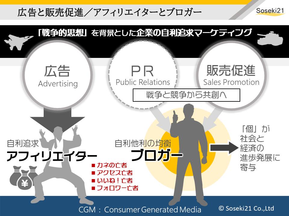 広告と販促とブロガー:Soseki21ブログ