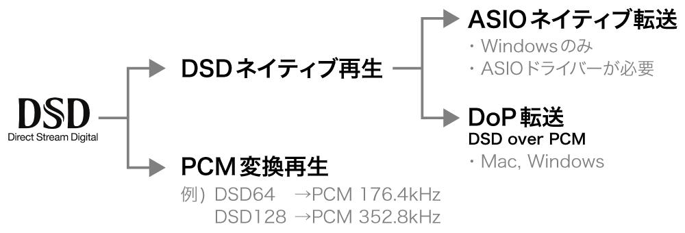 f:id:Soundfort:20170215232554p:plain