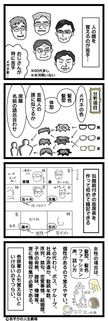 漫画:顔を覚えられない