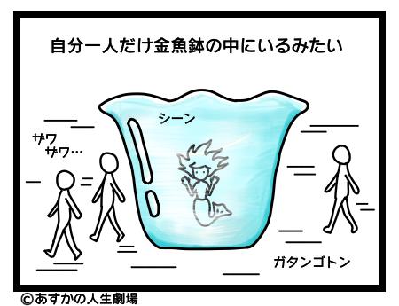 画像:自分ひとりだけ金魚鉢の中にいるみたい
