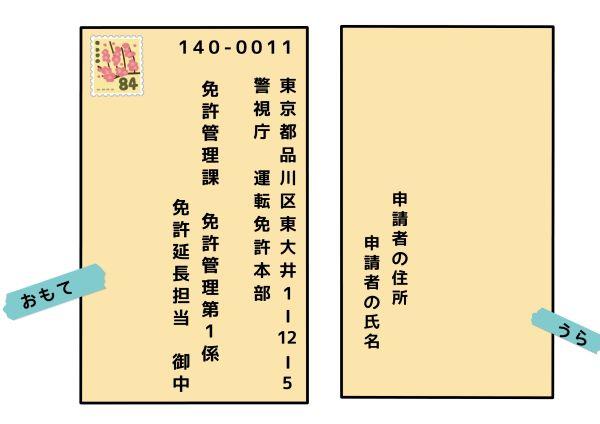 f:id:SpicyChai:20210428152128j:plain