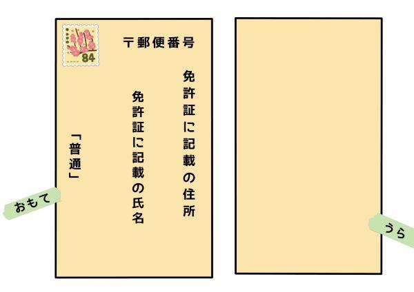f:id:SpicyChai:20210428165331j:plain