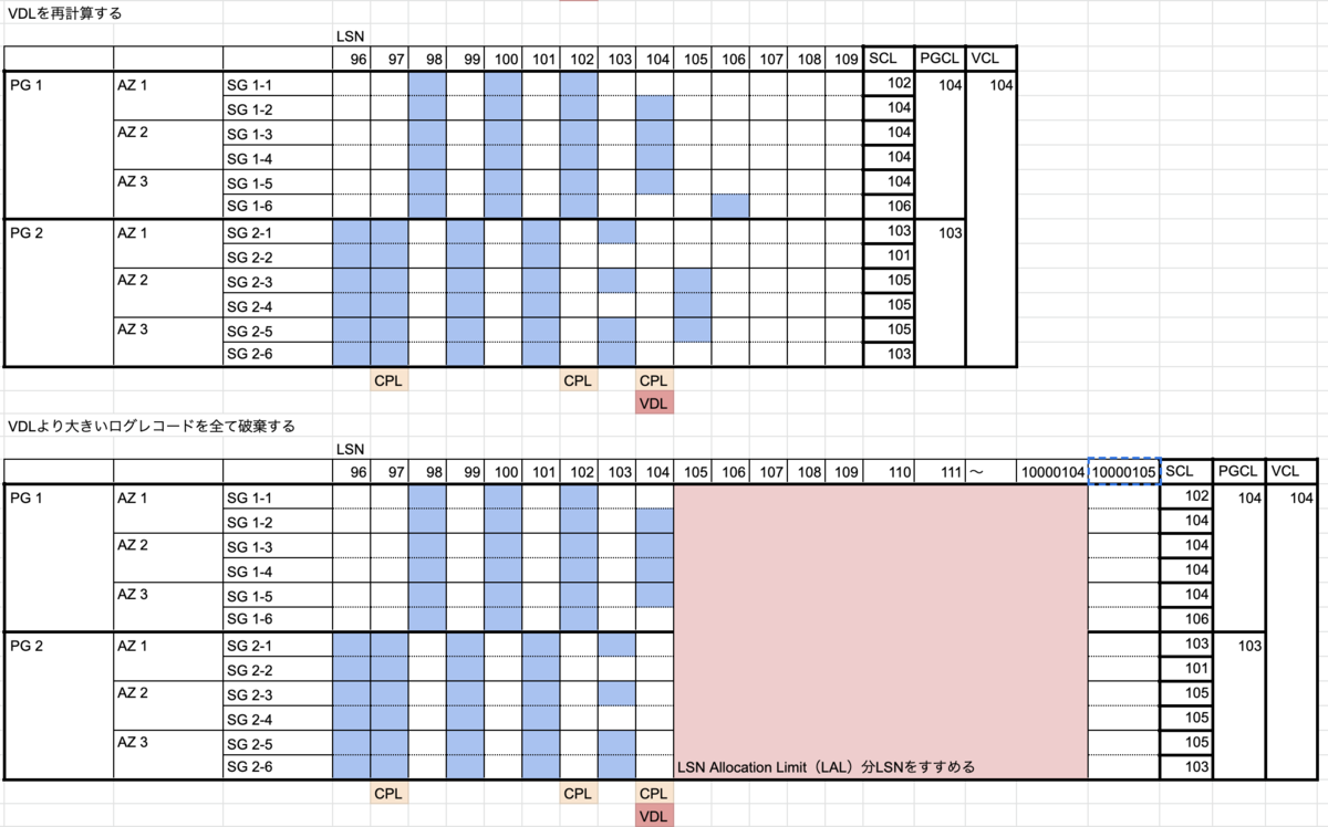 f:id:Spring_MT:20210324165046p:plain