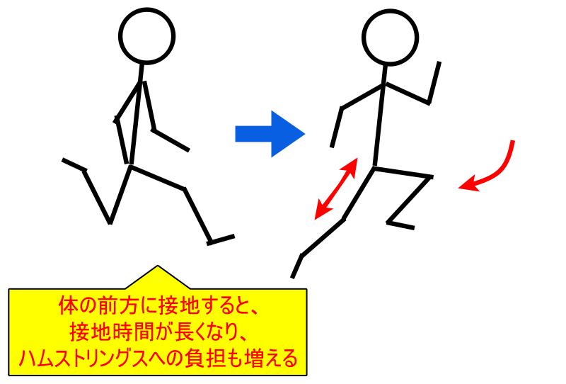 f:id:Sprint-e2-ky:20190429130006p:plain