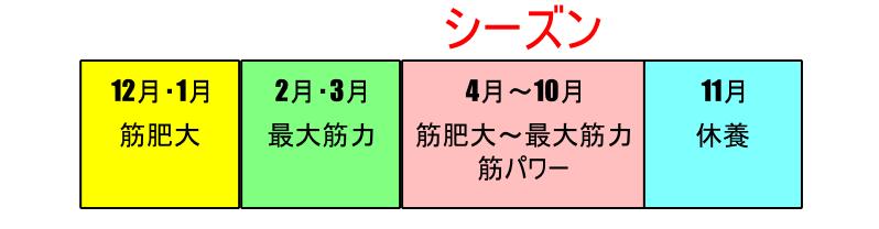 f:id:Sprint-e2-ky:20191019220138p:plain